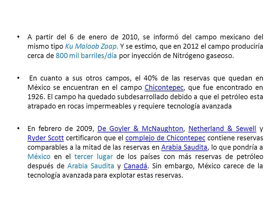 A partir del 6 de enero de 2010, se informó del campo mexicano del mismo tipo Ku Maloob Zaap. Y se estimo, que en 2012 el campo produciría cerca de 80