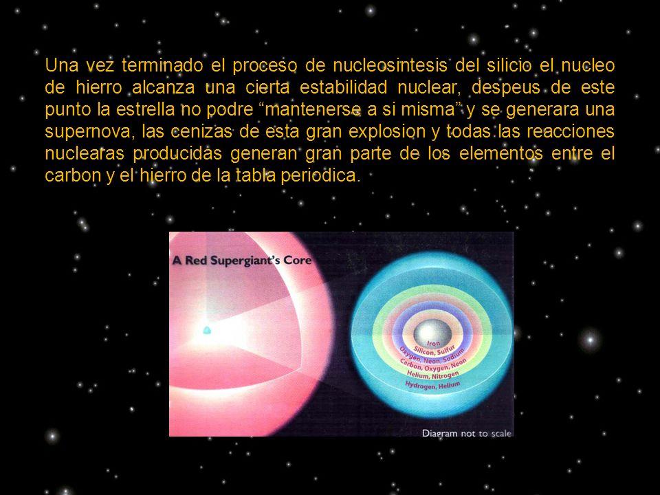 Una vez terminado el proceso de nucleosintesis del silicio el nucleo de hierro alcanza una cierta estabilidad nuclear, despeus de este punto la estrel
