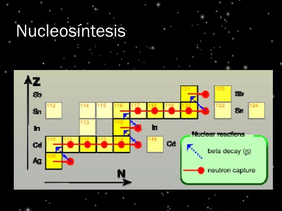 Nucleosíntesis