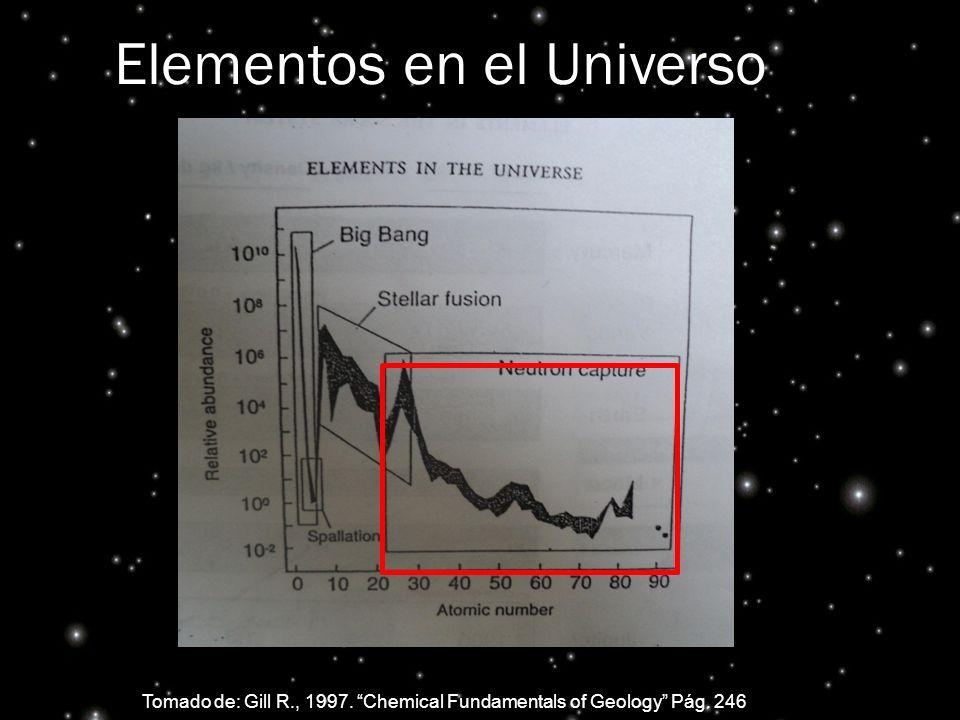 Elementos en el Universo Tomado de: Gill R., 1997. Chemical Fundamentals of Geology Pág. 246