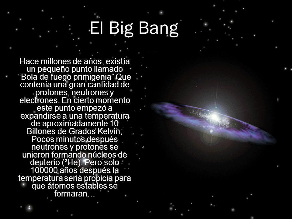 El Big Bang Hace millones de años, existía un pequeño punto llamado Bola de fuego primigenia Que contenía una gran cantidad de protones, neutrones y e