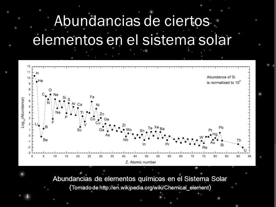 Abundancias de ciertos elementos en el sistema solar Abundancias de elementos químicos en el Sistema Solar ( Tomado de http://en.wikipedia.org/wiki/Ch