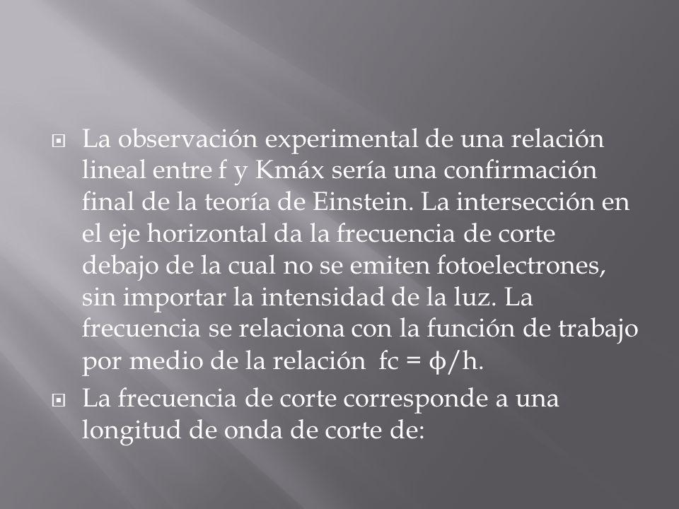 La observación experimental de una relación lineal entre f y Kmáx sería una confirmación final de la teoría de Einstein. La intersección en el eje hor