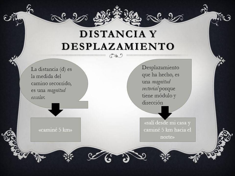 DISTANCIA Y DESPLAZAMIENTO La distancia (d) es la medida del camino recorrido, es una magnitud escalar. Desplazamiento que ha hecho, es una magnitud v