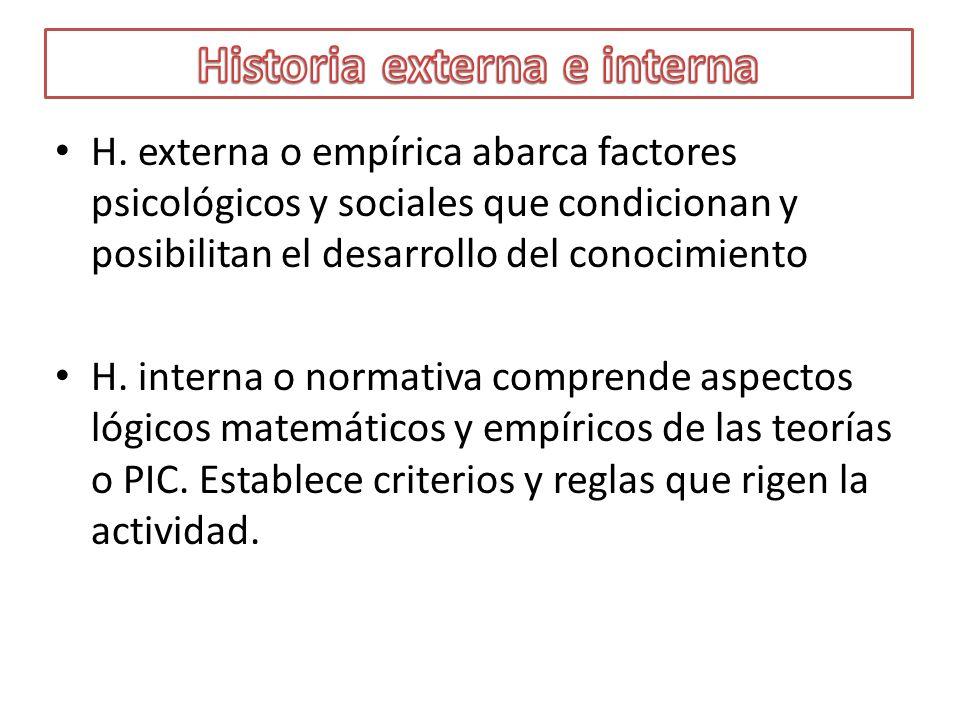 H. externa o empírica abarca factores psicológicos y sociales que condicionan y posibilitan el desarrollo del conocimiento H. interna o normativa comp