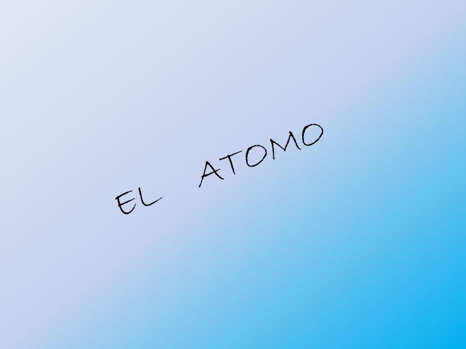 Partículas sub-atómicas Existen 3 tipos: a) Protones.