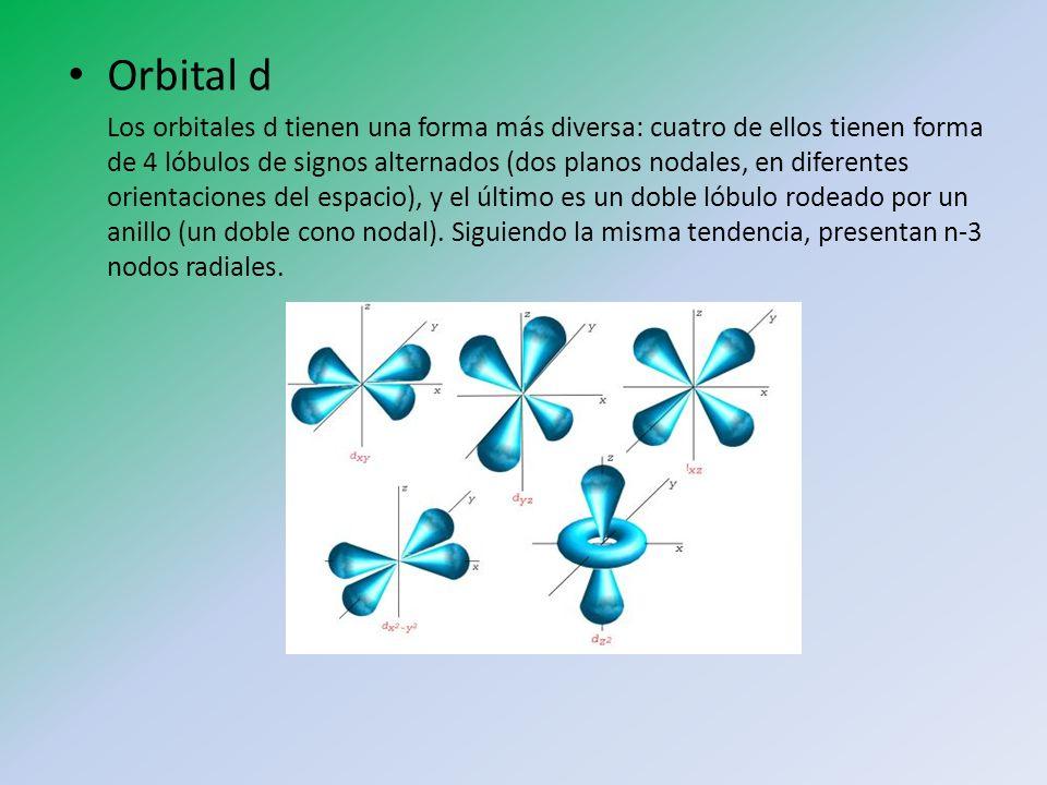 Orbital d Los orbitales d tienen una forma más diversa: cuatro de ellos tienen forma de 4 lóbulos de signos alternados (dos planos nodales, en diferen