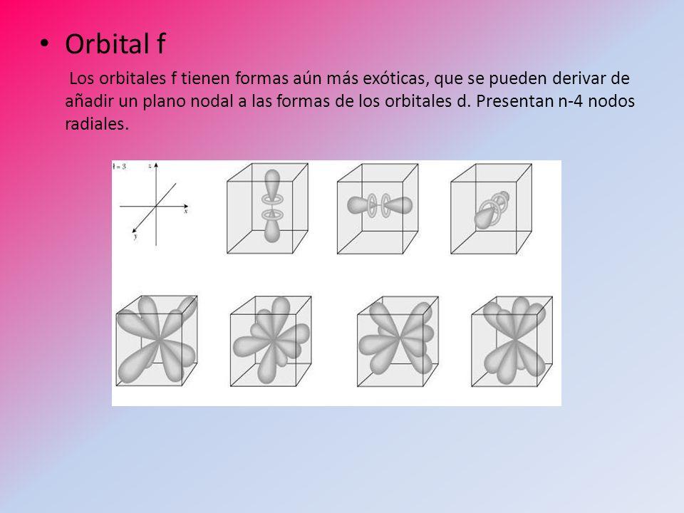 Orbital f Los orbitales f tienen formas aún más exóticas, que se pueden derivar de añadir un plano nodal a las formas de los orbitales d. Presentan n-