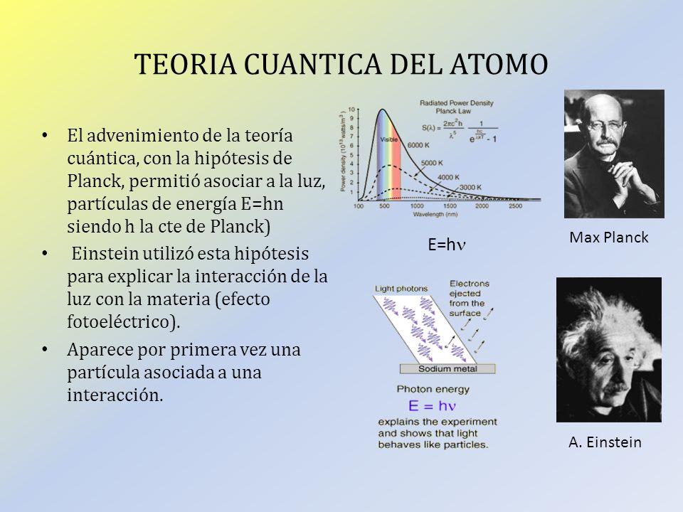TEORIA CUANTICA DEL ATOMO El advenimiento de la teoría cuántica, con la hipótesis de Planck, permitió asociar a la luz, partículas de energía E=hn sie