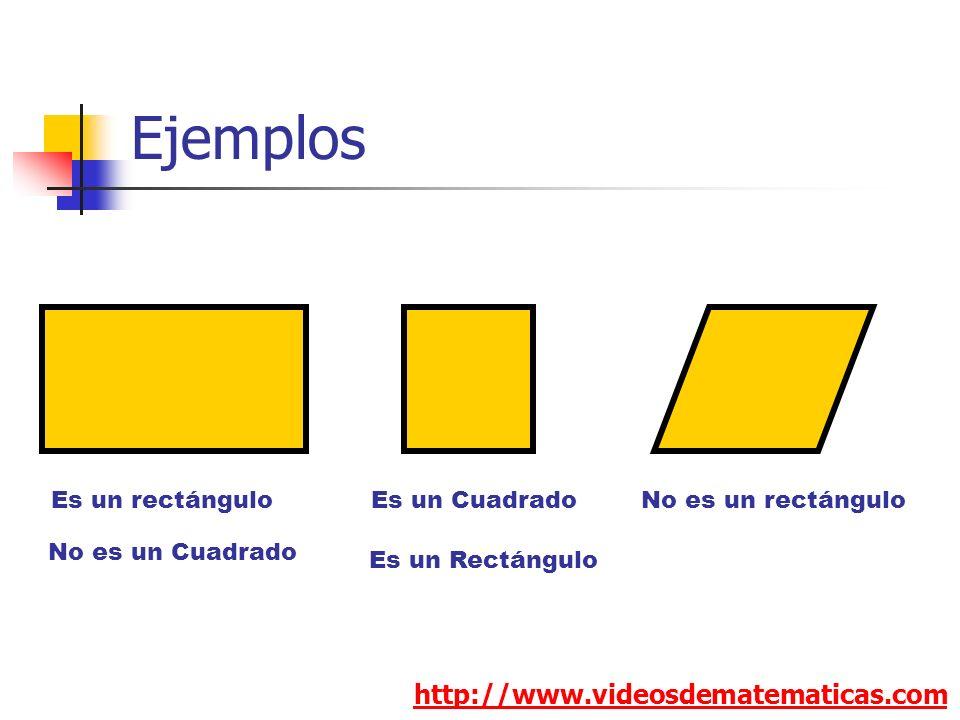 Ejemplos http://www.videosdematematicas.com Es un rectánguloEs un CuadradoNo es un rectángulo Es un Rectángulo No es un Cuadrado