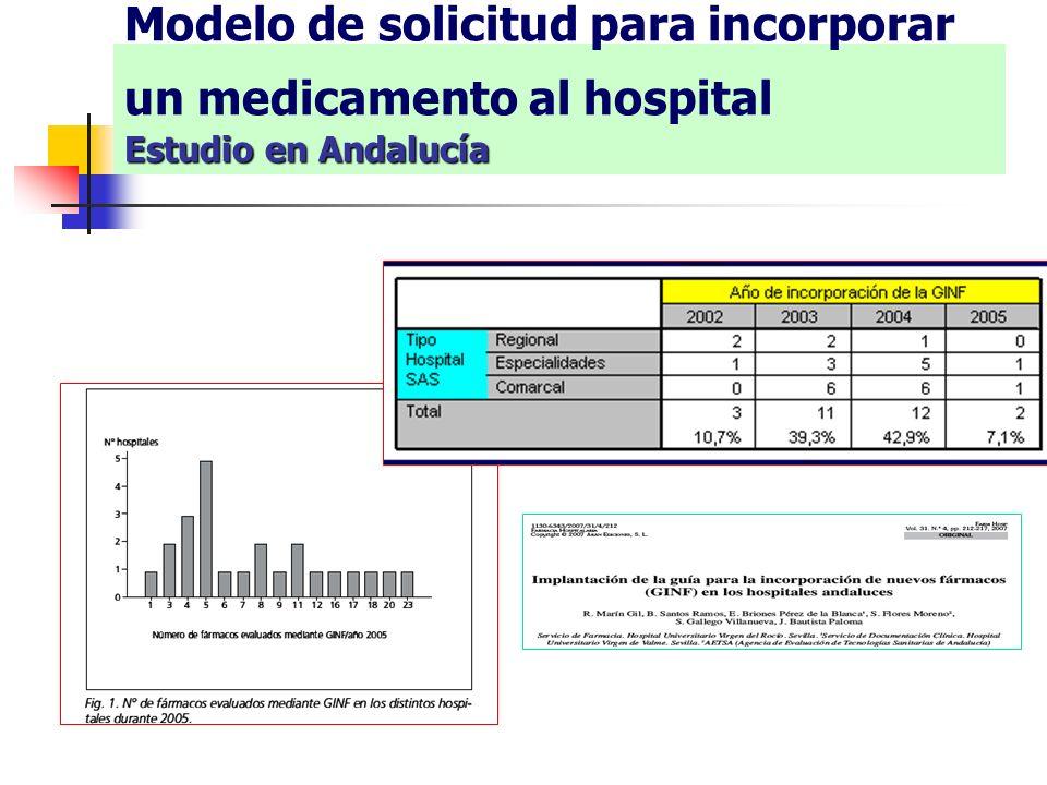 Modelo de solicitud para incorporar un medicamento al hospital Estudio en Andalucía
