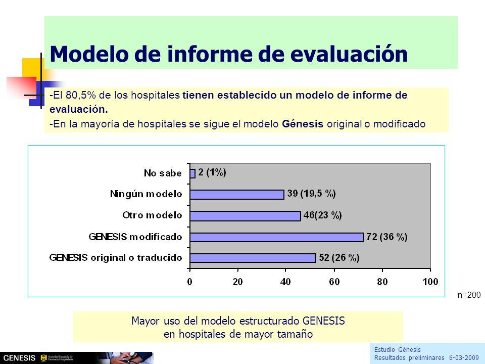 Modelo de informe de evaluación -El 80,5% de los hospitales tienen establecido un modelo de informe de evaluación. -En la mayoría de hospitales se sig