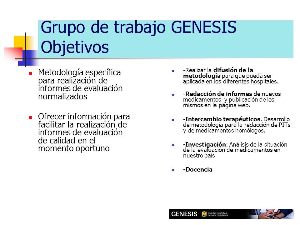La difusión en internet de informes de evaluación de medicamentos: -Hospitales: HU Son Dureta, HGU Alicante, H Durán i Reynalds,...
