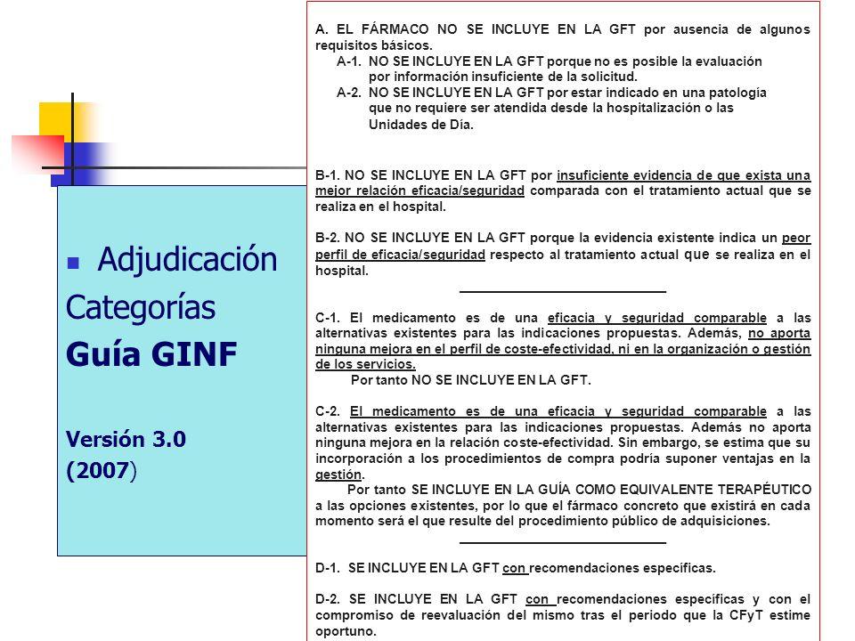 Adjudicación Categorías Guía GINF Versión 3.0 (2007) A. EL FÁRMACO NO SE INCLUYE EN LA GFT por ausencia de algunos requisitos básicos. A-1. NO SE INCL