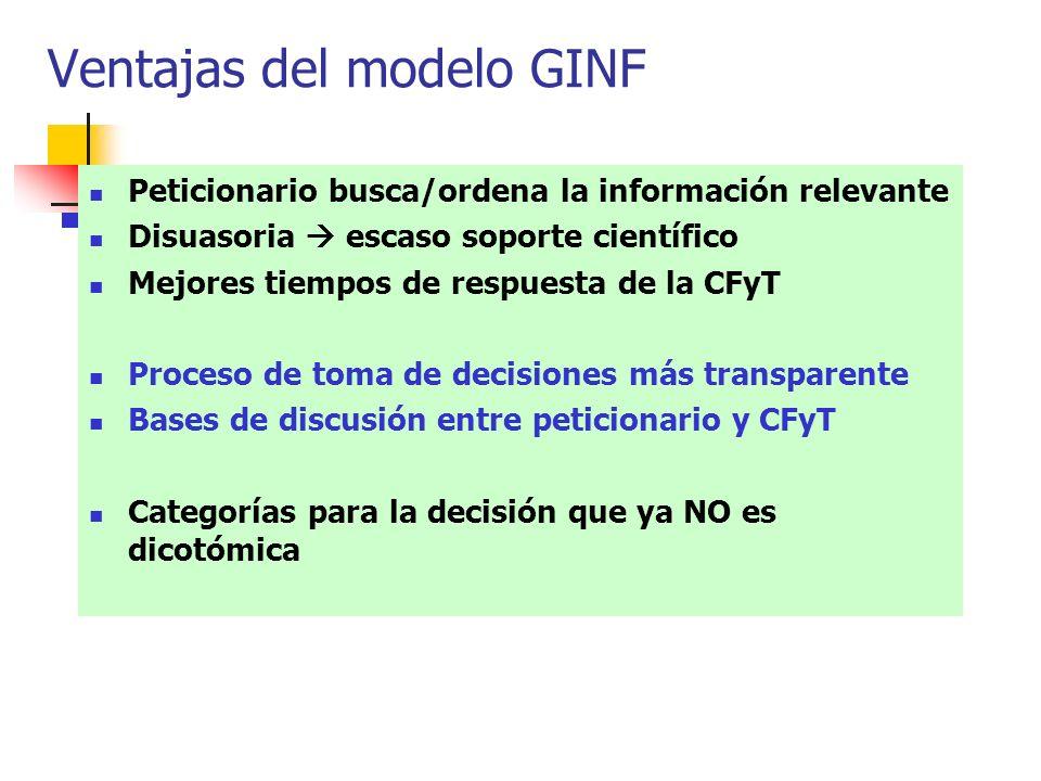 Ventajas del modelo GINF Peticionario busca/ordena la información relevante Disuasoria escaso soporte científico Mejores tiempos de respuesta de la CFyT Proceso de toma de decisiones más transparente Bases de discusión entre peticionario y CFyT Categorías para la decisión que ya NO es dicotómica