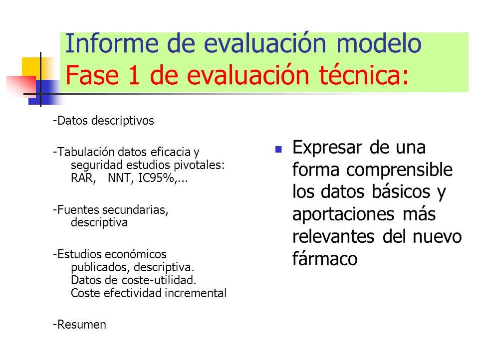 Informe de evaluación modelo Fase 1 de evaluación técnica: -Datos descriptivos -Tabulación datos eficacia y seguridad estudios pivotales: RAR, NNT, IC95%,...