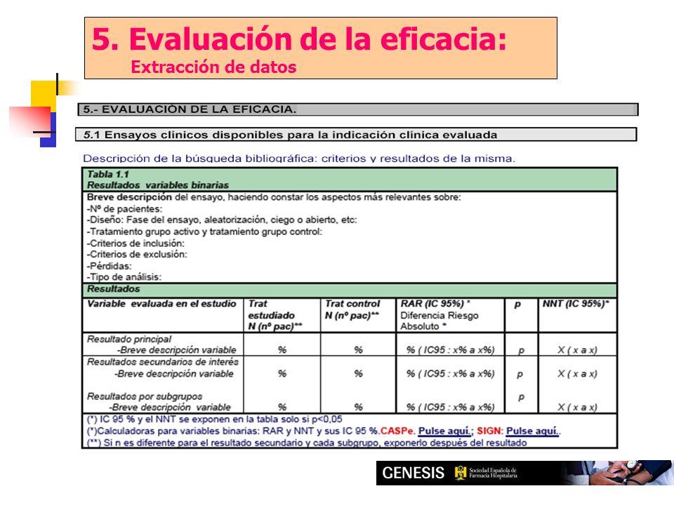 5. Evaluación de la eficacia: Extracción de datos