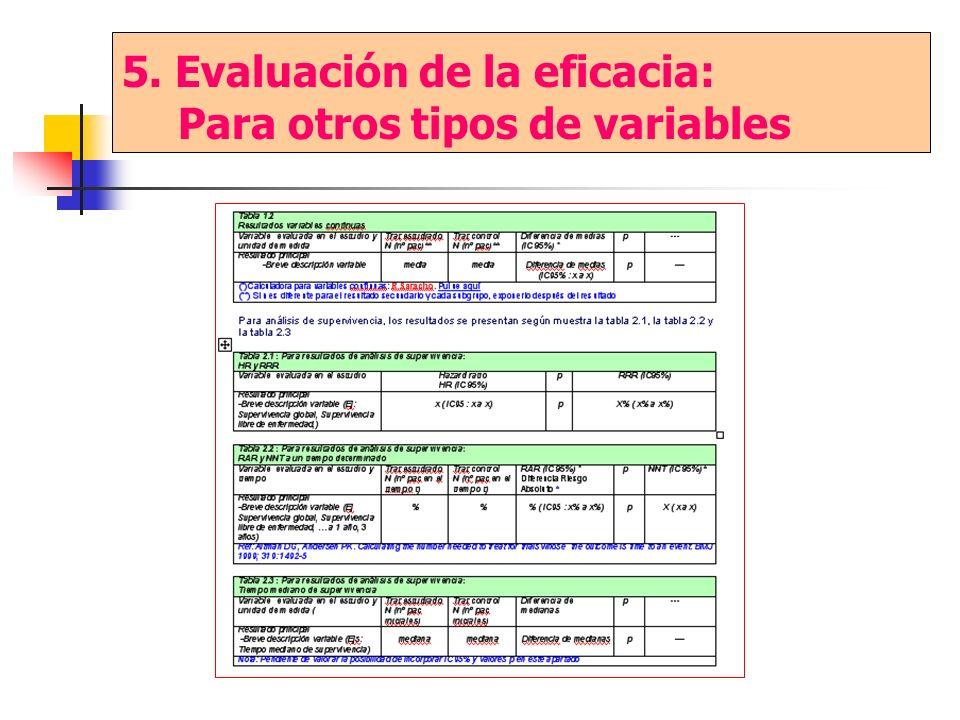 5. Evaluación de la eficacia: Para otros tipos de variables