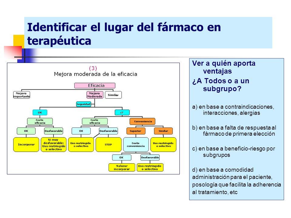 Ver a quién aporta ventajas ¿A Todos o a un subgrupo? a) en base a contraindicaciones, interacciones, alergias b) en base a falta de respuesta al fárm