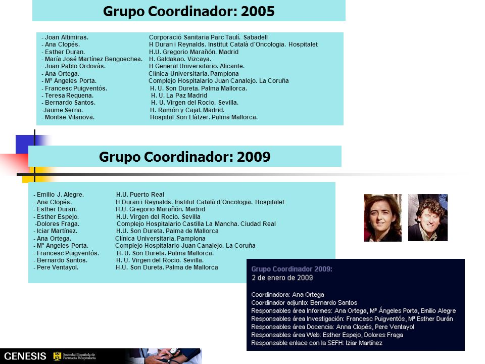 Grupo de trabajo GENESIS 2009 59 farmacéuticos que representan 40 hospitales diferentes Modelo metodológico Modelo metodológico Acceso a informes de evaluación de hospitales Proyectos de investigación y docentes