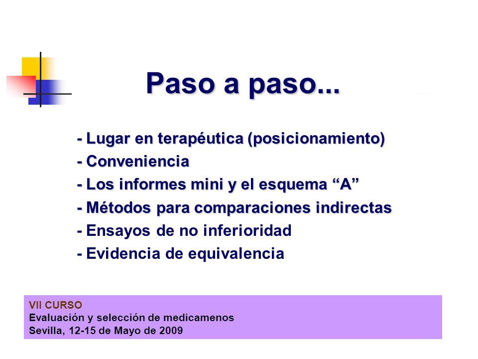 VII CURSO Evaluación y selección de medicamenos Sevilla, 12-15 de Mayo de 2009 Paso a paso... - Lugar en terapéutica (posicionamiento) - Conveniencia