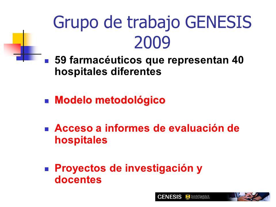 Grupo de trabajo GENESIS 2009 59 farmacéuticos que representan 40 hospitales diferentes Modelo metodológico Modelo metodológico Acceso a informes de e