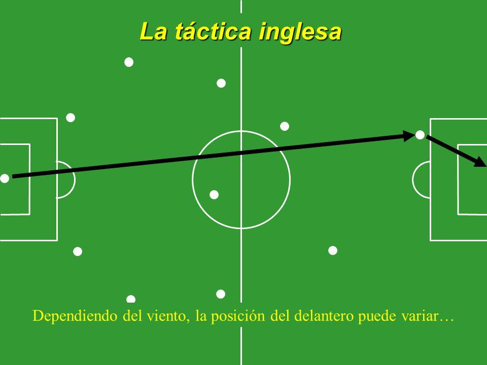 La táctica inglesa Dependiendo del viento, la posición del delantero puede variar…