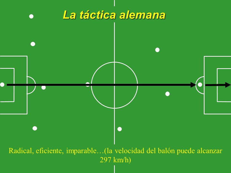 La táctica alemana Radical, eficiente, imparable…(la velocidad del balón puede alcanzar 297 km/h)