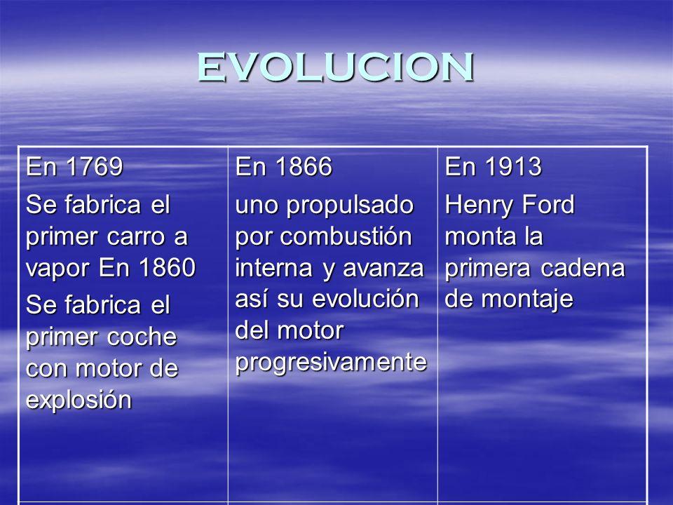 EVOLUCION En 1769 Se fabrica el primer carro a vapor En 1860 Se fabrica el primer coche con motor de explosión En 1866 uno propulsado por combustión interna y avanza así su evolución del motor progresivamente En 1913 Henry Ford monta la primera cadena de montaje