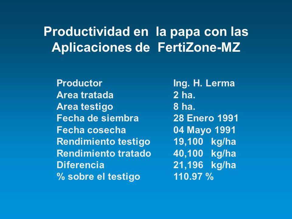 Productividad en la papa con las Aplicaciones de FertiZone-MZ ProductorIng. H. Lerma Area tratada2 ha. Area testigo8 ha. Fecha de siembra28 Enero 1991