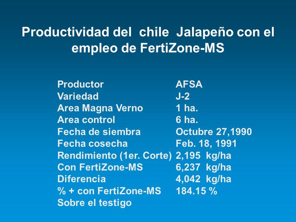 Productividad del chile Jalapeño con el empleo de FertiZone-MS ProductorAFSA VariedadJ-2 Area Magna Verno1 ha. Area control6 ha. Fecha de siembraOctub