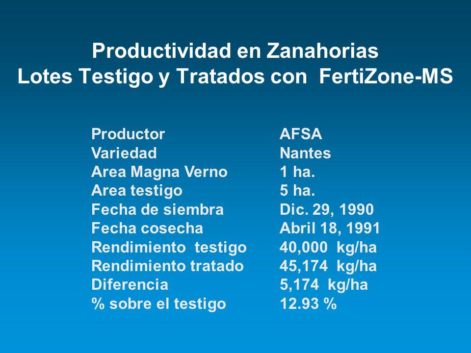 Productividad en Zanahorias Lotes Testigo y Tratados con FertiZone-MS ProductorAFSA VariedadNantes Area Magna Verno1 ha. Area testigo5 ha. Fecha de si