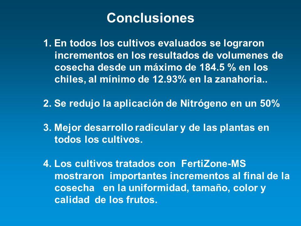 Conclusiones 1. En todos los cultivos evaluados se lograron incrementos en los resultados de volumenes de cosecha desde un máximo de 184.5 % en los ch