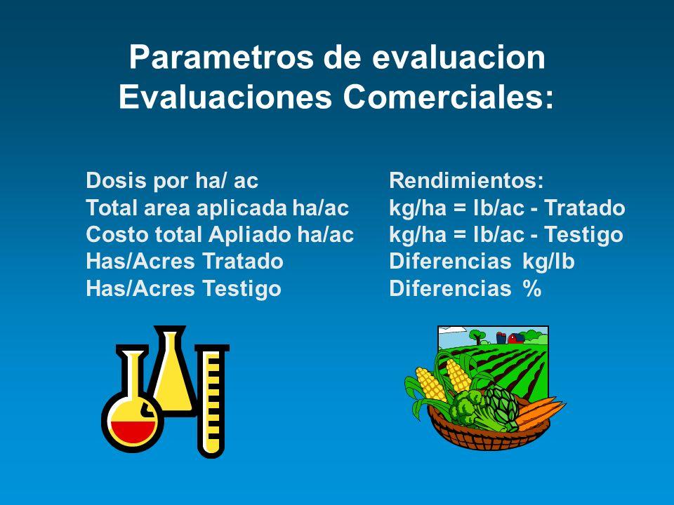 Parametros de evaluacion Evaluaciones Comerciales: Dosis por ha/ ac Rendimientos: Total area aplicada ha/ackg/ha = lb/ac - Tratado Costo total Apliado