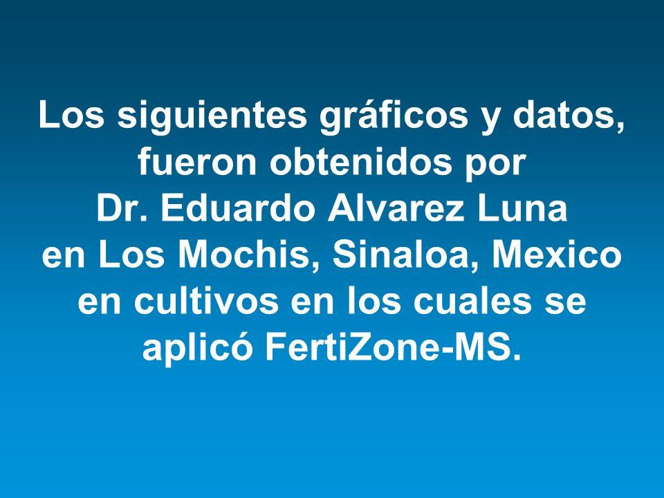 Los siguientes gráficos y datos, fueron obtenidos por Dr. Eduardo Alvarez Luna en Los Mochis, Sinaloa, Mexico en cultivos en los cuales se aplicó Fert
