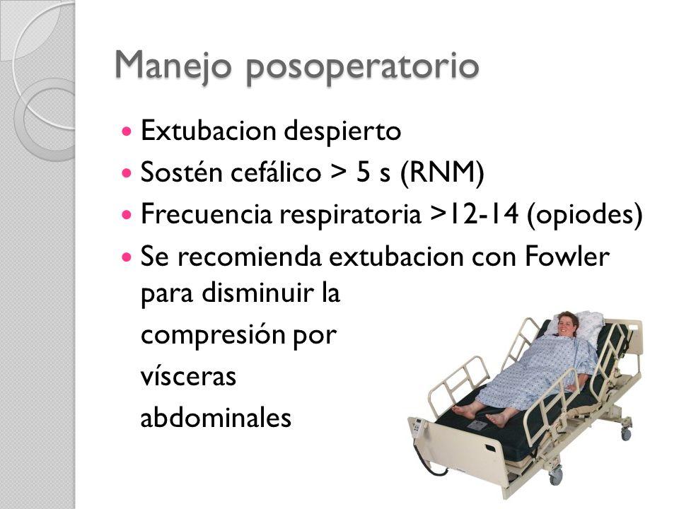 Manejo posoperatorio Extubacion despierto Sostén cefálico > 5 s (RNM) Frecuencia respiratoria >12-14 (opiodes) Se recomienda extubacion con Fowler par