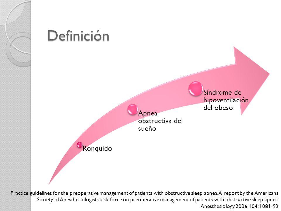 Definición Sindrome caracterizado por la obstruccion periodica, parcial o completa de la via aerea superior durante el sueño. Practice guidelines for