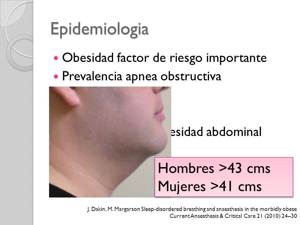 Epidemiologia Obesidad factor de riesgo importante Prevalencia apnea obstructiva 30% BMI >30% 40% BMI > 40% Relacionado con obesidad abdominal patron
