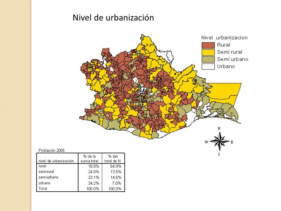 Nivel de urbanización