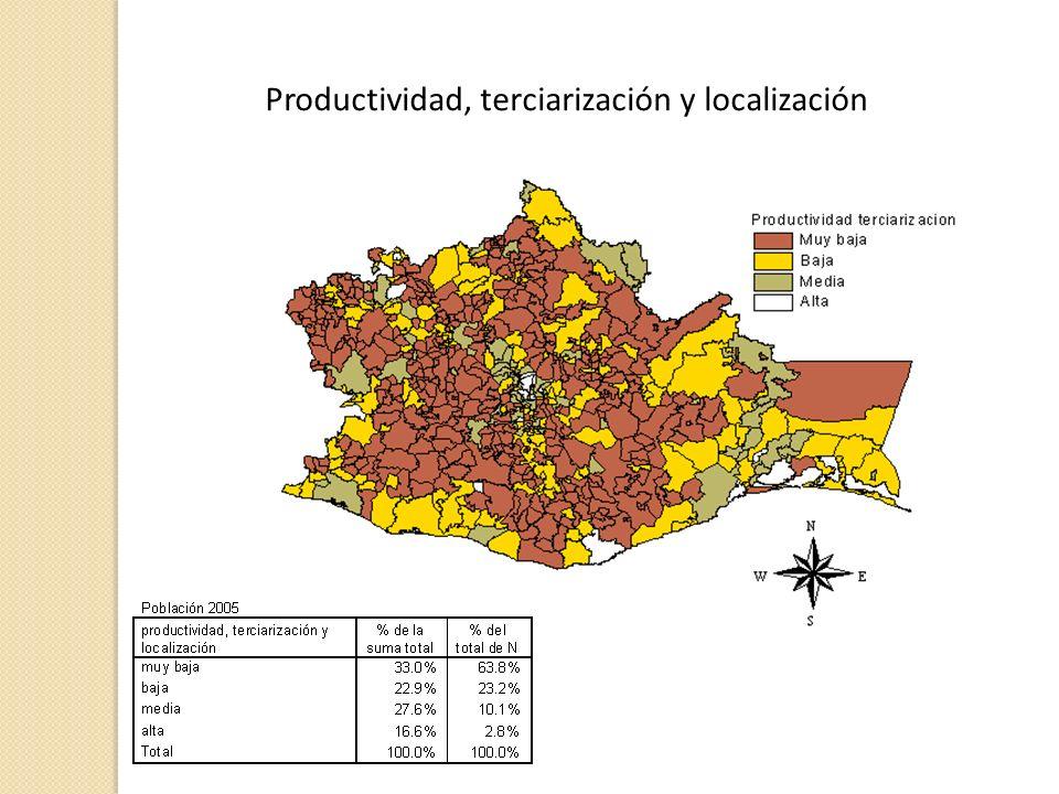Productividad, terciarización y localización