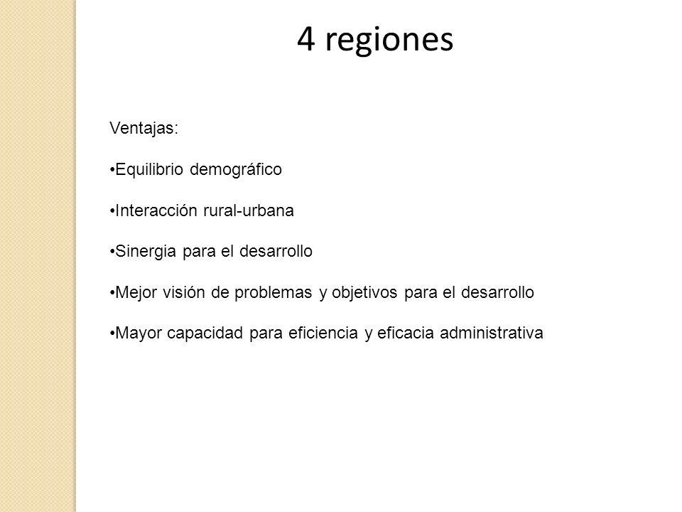 4 regiones Ventajas: Equilibrio demográfico Interacción rural-urbana Sinergia para el desarrollo Mejor visión de problemas y objetivos para el desarro