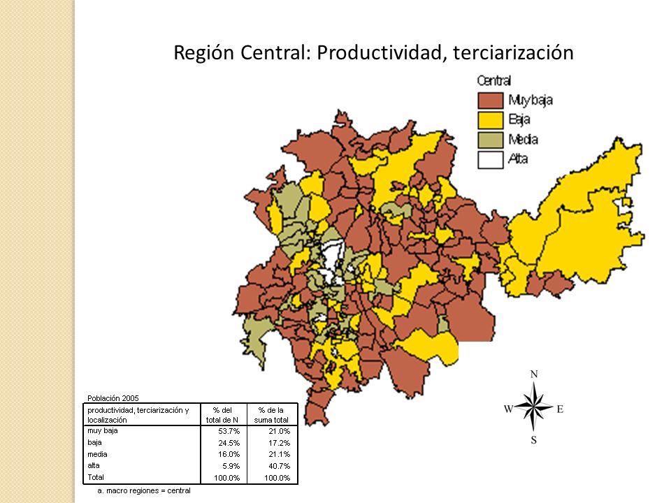 Región Central: Productividad, terciarización