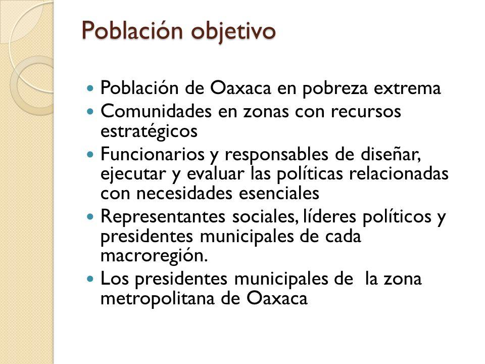 Población objetivo Población de Oaxaca en pobreza extrema Comunidades en zonas con recursos estratégicos Funcionarios y responsables de diseñar, ejecu