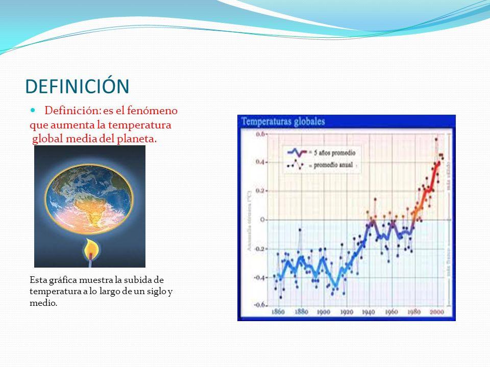 DEFINICIÓN Definición: es el fenómeno que aumenta la temperatura global media del planeta. Esta gráfica muestra la subida de temperatura a lo largo de