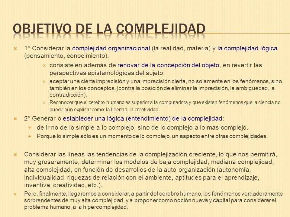 1° Considerar la complejidad organizacional (la realidad, materia) y la complejidad lógica (pensamiento, conocimiento). consiste en además de renovar