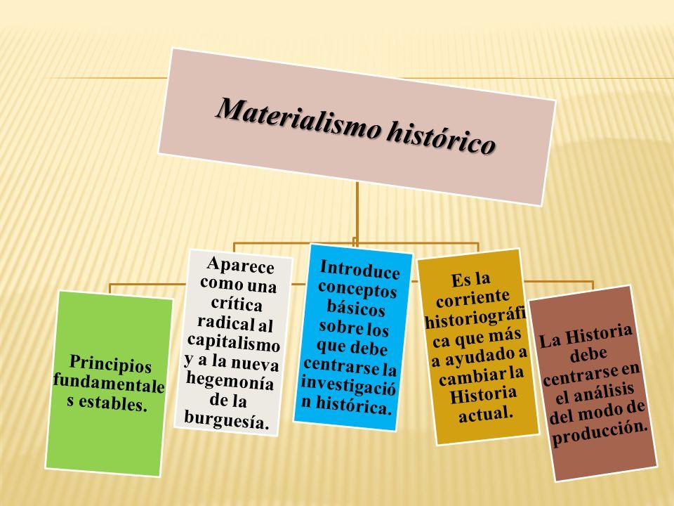 El marxismo sostiene que la historia es consecuencia del desarrollo dialéctico de la infraestructura económico-social, causa de los hechos y motor de la evolución de la humanidad.