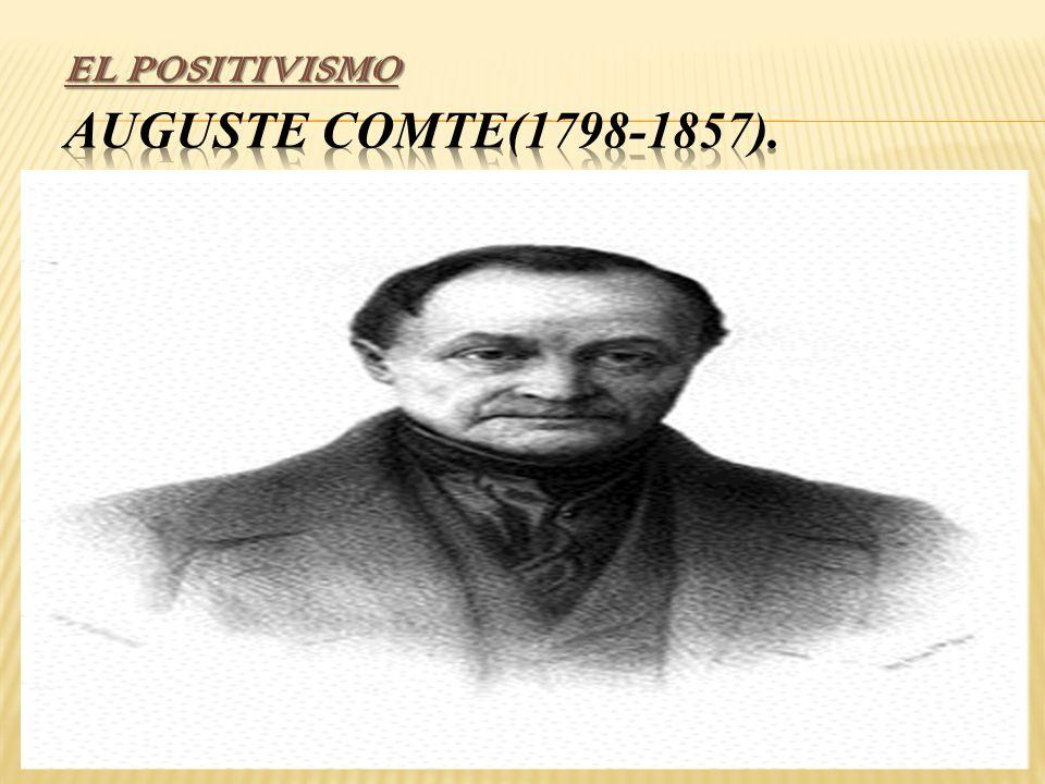 El término positivismo fue utilizado por primera vez por el filósofo y matemático francés del siglo XIX Auguste Comte, pero algunos de los conceptos positivistas se remontan al filósofo británico David Hume, al filósofo francés Saint-Simon, y al filósofo alemán Immanuel Kant.