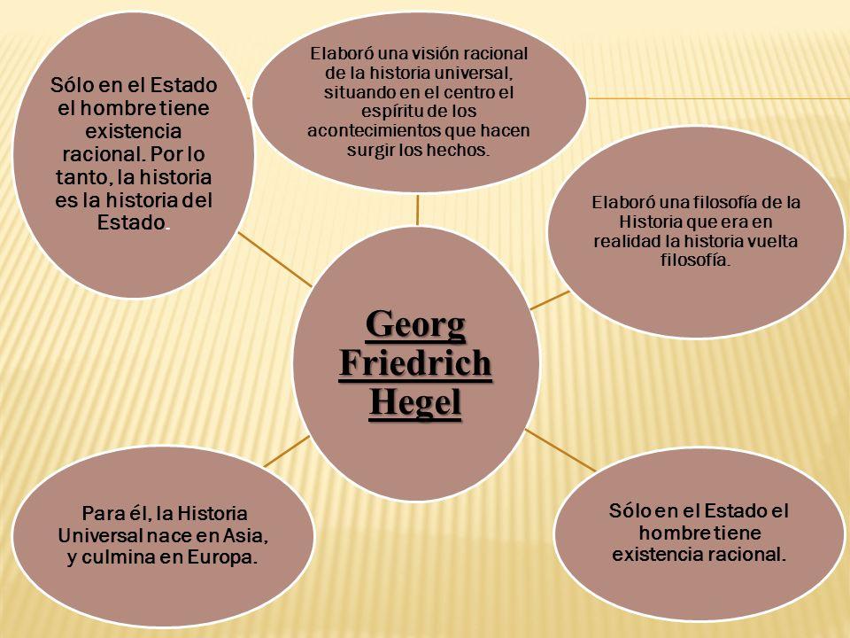 ALGUNOS DE LOS PENSADORES IMPORTANTES IDEALISTAS DEL SIGLO XIX