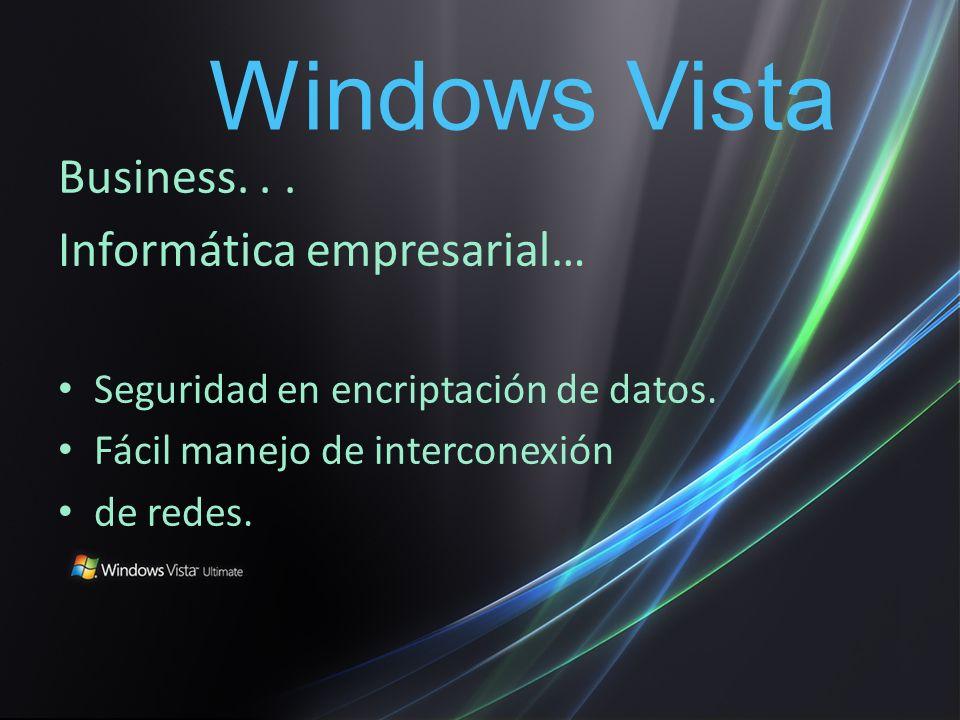 Business... Informática empresarial… Seguridad en encriptación de datos.