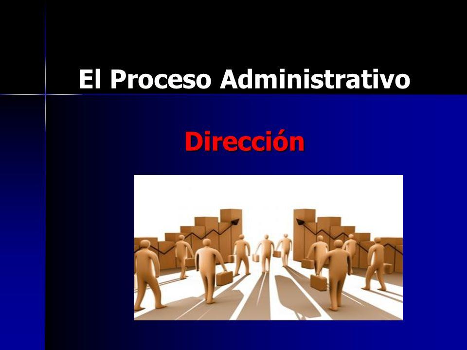 El Proceso Administrativo Planificación Metas Objetivos Estrategias Planes Organización Estructura Administración de recursos humanos Dirección Motivación Liderazgo Comunicación Comportamiento Individual de grupo Control Normas Medidas Comparaciones Acción